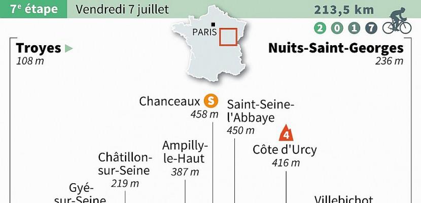 Tour de France: une 7e étape grand cru