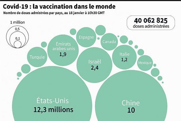 Le variant britannique atteint 60 pays et territoires — Coronavirus