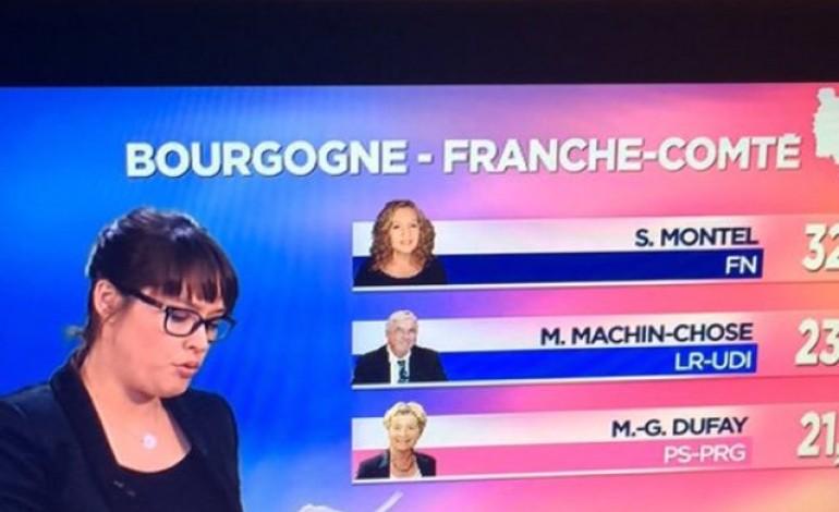 Monsieur ''Machin-Chose'' obtient 23% de vote aux régionales