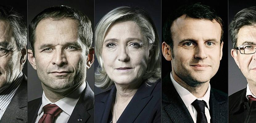 Présidentielle: Macron talonne Le Pen et distance Fillon au 1er tour
