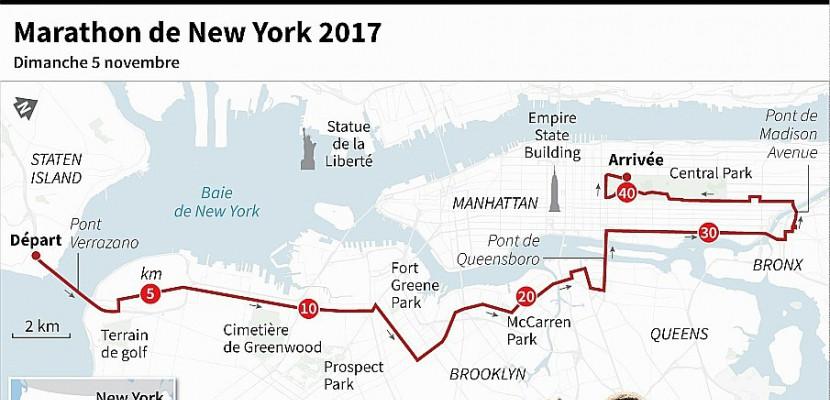 New York: marathon sous haute sécurité cinq jours après l'attentat