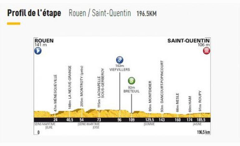 Tour de France / 5e étape : la revanche de Mark Cavendish ?