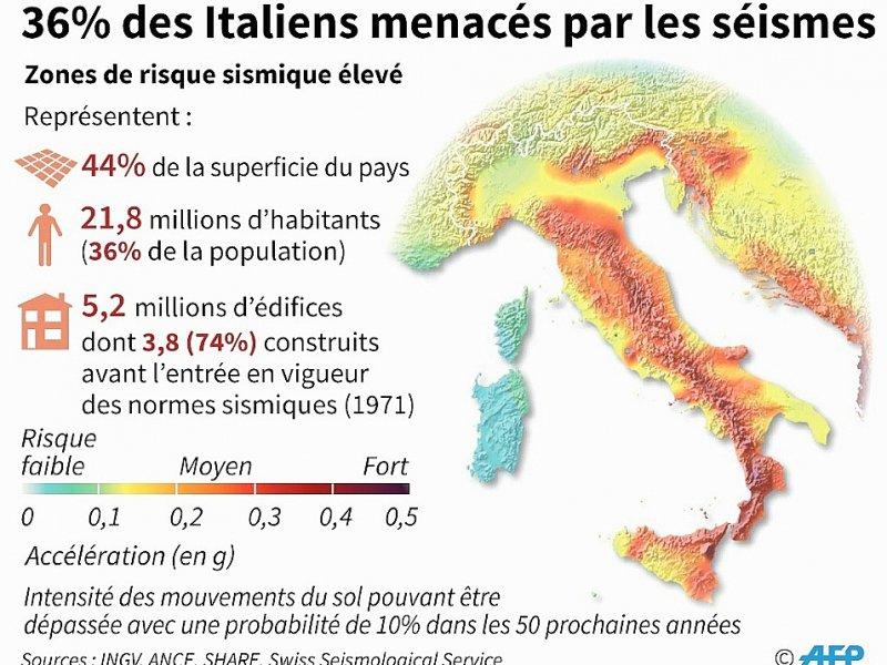 36% des Italiens menacés par les séismes - Simon MALFATTO, Valentina BRESCHI [AFP]