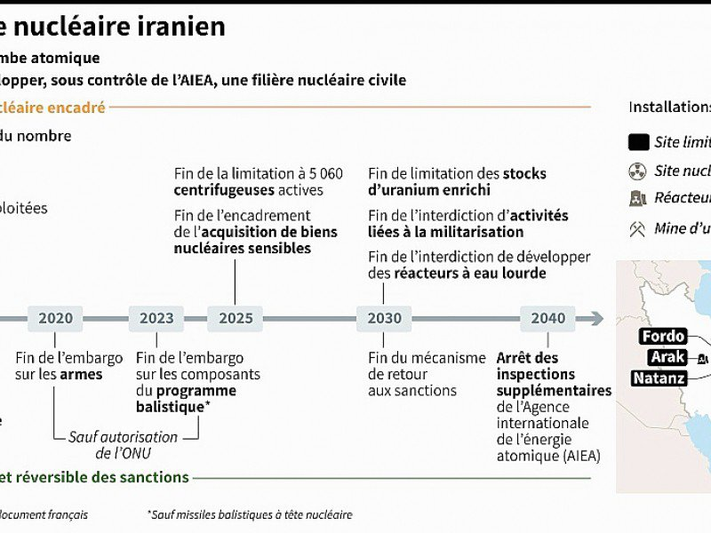 Accord sur le nucléaire iranien    P.Pizarro/S.Huet/T.Saint-Cricq, tsq/ [AFP]