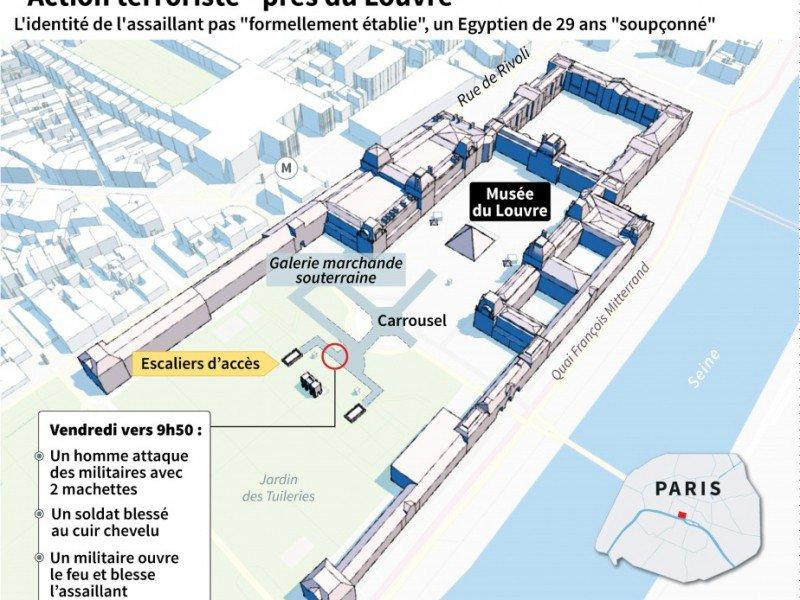 Agression de militaires près du Louvre    Paz PIZARRO, Simon MALFATTO [AFP]