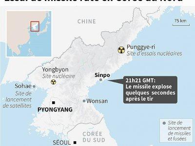 Essai de missile raté en Corée du Nord - Laurence CHU, John SAEKI [AFP]