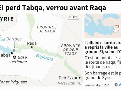 L'EI perd Tabqa, point-clé avant Raqa - Jonathan JACOBSEN, Kun TIAN [AFP]