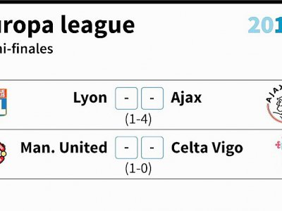 Europa League : demi-finales retours    Vincent LEFAI, Jean Michel CORNU [AFP/Archives]