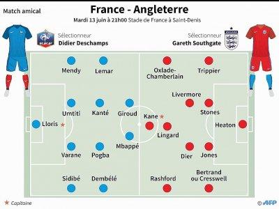 France - Angleterre - Vincent LEFAI, Laurence SAUBADU [AFP]