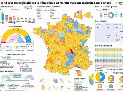 Second tour des législatives : la République en Marche vers une majorité sans partage - Paz PIZARRO [AFP]