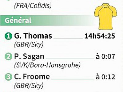 4e étape du Tour de France