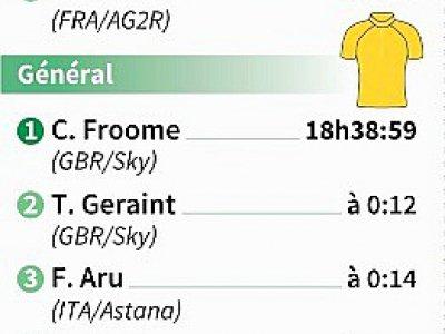 5e étape du Tour de France - Valentina BRESCHI [AFP]