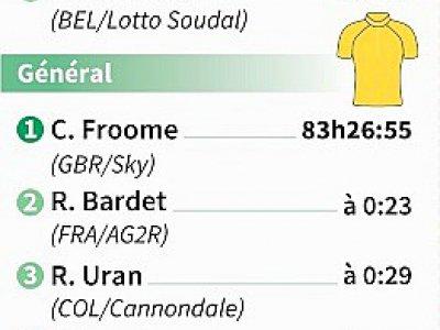 Tour de France: la 19e étape - AFP [AFP]