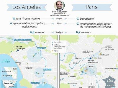 Le duel Los Angeles-Paris pour l'obtention des JO-2024    Paz PIZARRO [AFP/Archives]