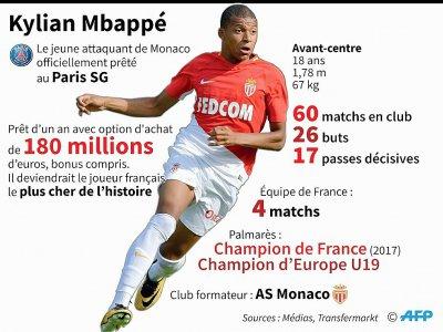 Kylian Mbappé - Mehdi BOUDARENE [AFP]