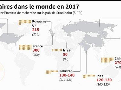 Les armes nucléaires dans le monde en 2017 - Gal ROMA [AFP]
