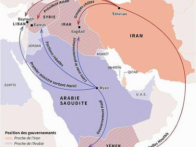 Carte du Moyen-Orient indiquant les alliés de l'Arabie saoudite contre l'Iran et les zones d'influence des deux rivaux - Gillian HANDYSIDE [AFP]