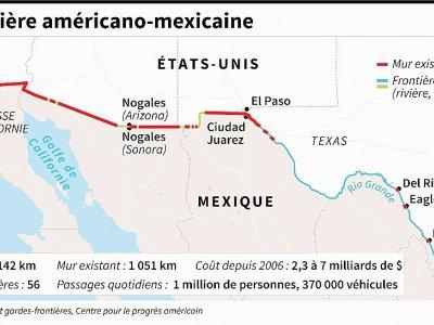 Carte de la frontière américano-mexicaine, barrière existante et possible futur mur - AFP [AFP/Archives]