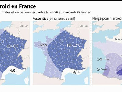 Vague de froid en France