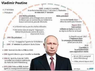 Vladimir Poutine    Vincent LEFAI [AFP]
