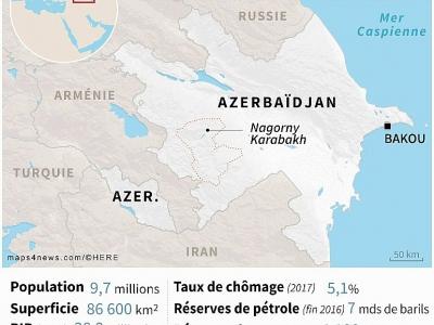 Azerbaidjan - JGD [AFP]