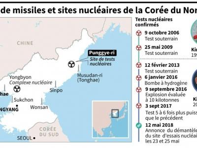 Bases de missiles et sites nucléaires de la Corée du Nord    AFP [AFP]