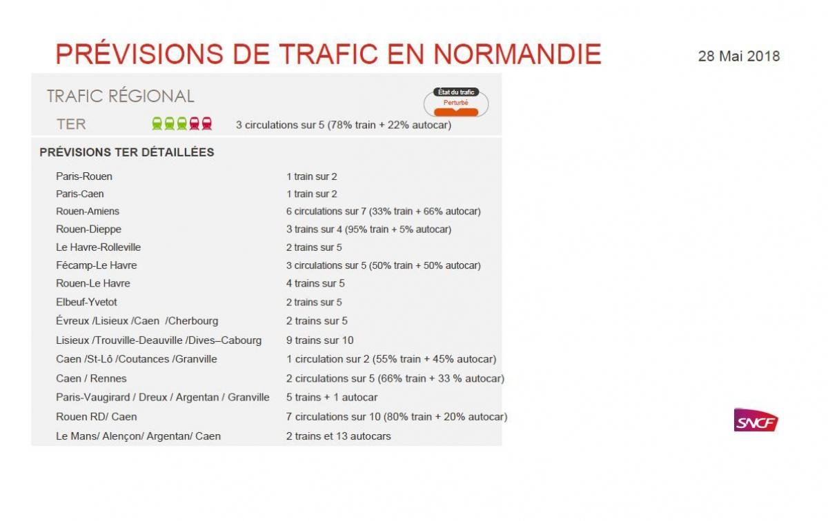 Les prévisions de trafic de mardi 29 mai — Grève SNCF