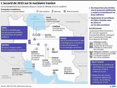 L'accord de 2015 sur le nucléaire en Iran - afp [AFP]