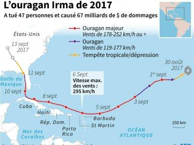 L'ouragan Irma de 2017    AFP [AFP]