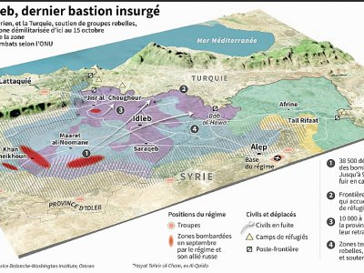 La poche d'Idleb, dernier bastion insurgé    Sophie RAMIS [AFP]