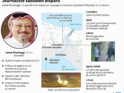Journaliste saoudien disparu    Thomas SAINT-CRICQ [AFP]