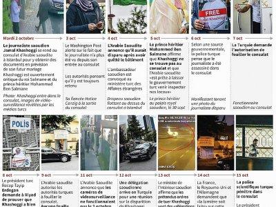 L'affaire Khashoggi    John SAEKI [AFP]
