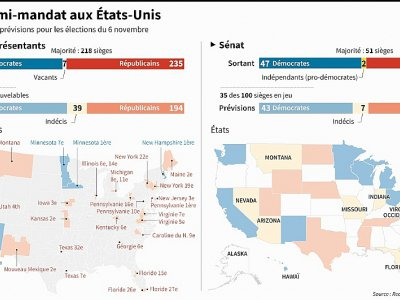 Assemblées sortantes et prévisions pour les élections du 6 novembre    Jochen GEBAUER [AFP]