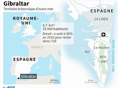 Gibraltar - Kun TIAN [AFP]