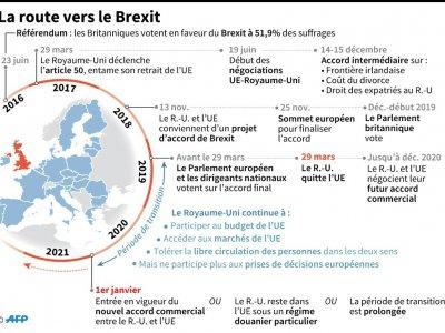 La route vers le Brexit - Gillian HANDYSIDE [AFP]