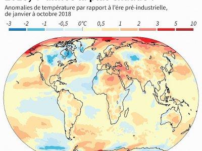 2018, 4e année la plus chaude ?    Alain BOMMENEL [AFP]