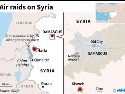 Air raids on Syria