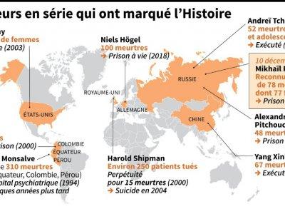 Des tueurs en série qui ont marqué l'Histoire    Sébastien CASTERAN [AFP]