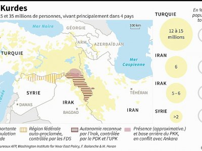 Les Kurdes     [AFP]