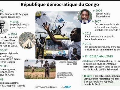 République démocratique du Congo    Gillian HANDYSIDE [AFP]