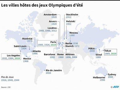 Villes hôtes des jeux Olympiques    Paz PIZARRO [AFP]