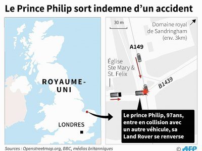 Le Prince Philip sort indemne d'un accident