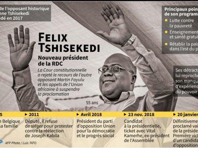 Félix Tshisekedi - [AFP]