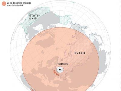 Armes nucléaires : le traité INF    Sabrina BLANCHARD [AFP]