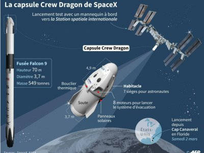La capsule Crew Dragon de SpaceX