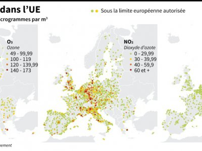 Pollution de l'air dans l'UE