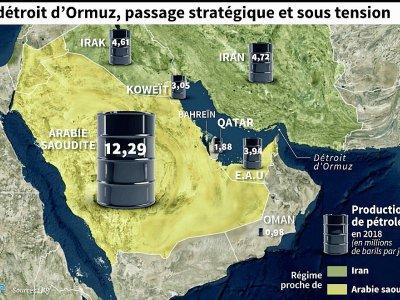 Le détroit d'Ormuz : un passage stratégique et sous tension     [AFP]