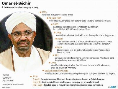 Omar el-Béchir     [AFP/Archives]