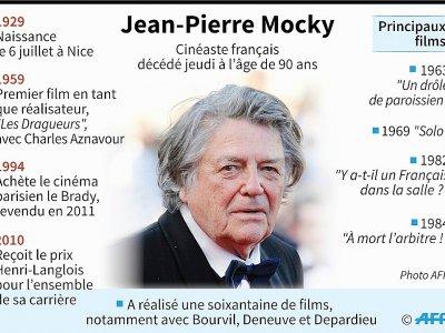 Jean-Pierre Mocky     [AFP]