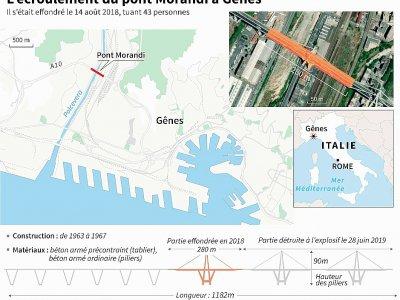 L'écroulement du pont Morandi à Gênes    Simon MALFATTO [AFP]